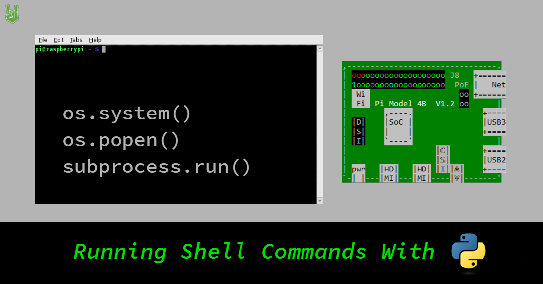 Shell commands with Python - Featured