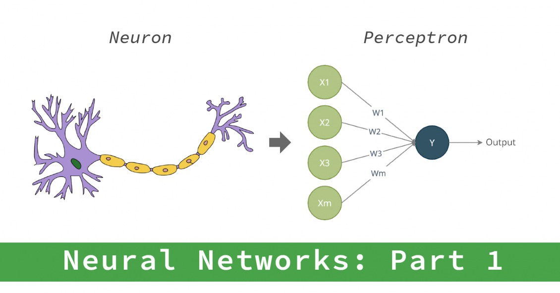 Neural Networks Featured Image